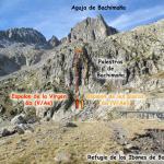 Refugio Balne (sector)